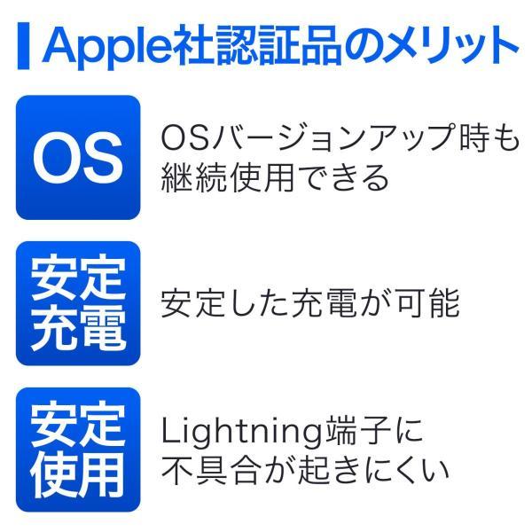 iPhone 充電 ケーブル ライトニング ケーブル 認証 充電 L字型コネクタ 1m(即納) sanwadirect 06