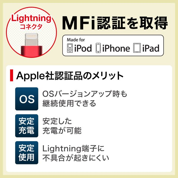iPhone 充電ケーブル Lightning microUSB Type-C 3in1 USB 通信(即納)|sanwadirect|04