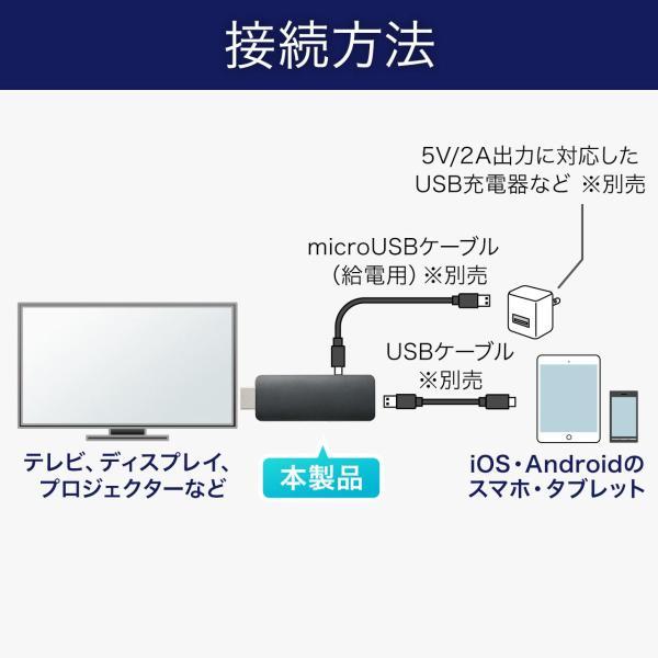 iPhone miracast対応スマホ から テレビ出力 HDMI 変換アダプタ フルHD ミラキャスト(即納)|sanwadirect|06
