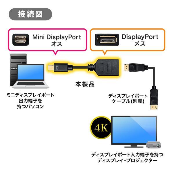 Mini DisplayPort 変換ケーブル アダプタ ケーブル Thunderbolt Display Port 画面 複製 拡張 15cm(即納)|sanwadirect|03