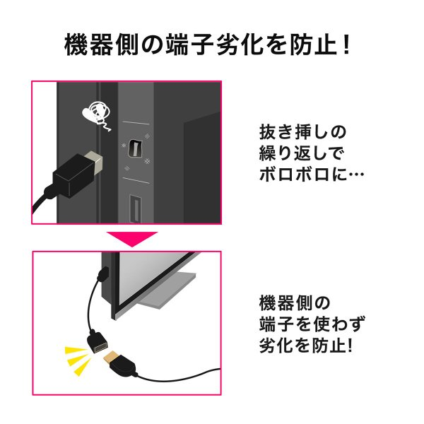 Mini DisplayPort 変換ケーブル アダプタ ケーブル Thunderbolt Display Port 画面 複製 拡張 1m(即納) sanwadirect 05