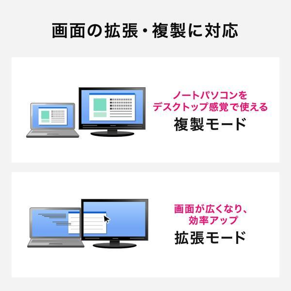 Mini DisplayPort 変換ケーブル アダプタ ケーブル Thunderbolt Display Port 画面 複製 拡張 1m(即納) sanwadirect 06
