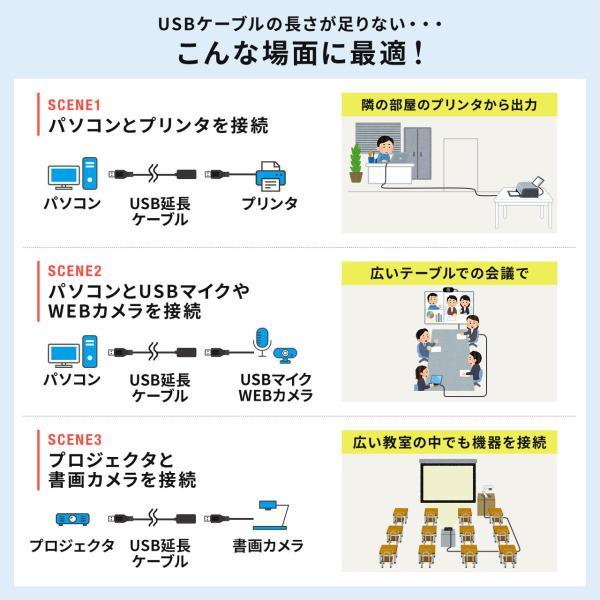 USB延長ケーブル 60m USB2.0 ブラック sanwadirect 02
