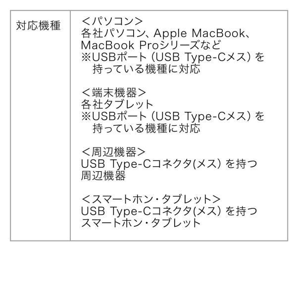 Type-C USB ケーブル USB TypeC ケーブル タイプc 充電ケーブル 2m Gen1(即納)|sanwadirect|10