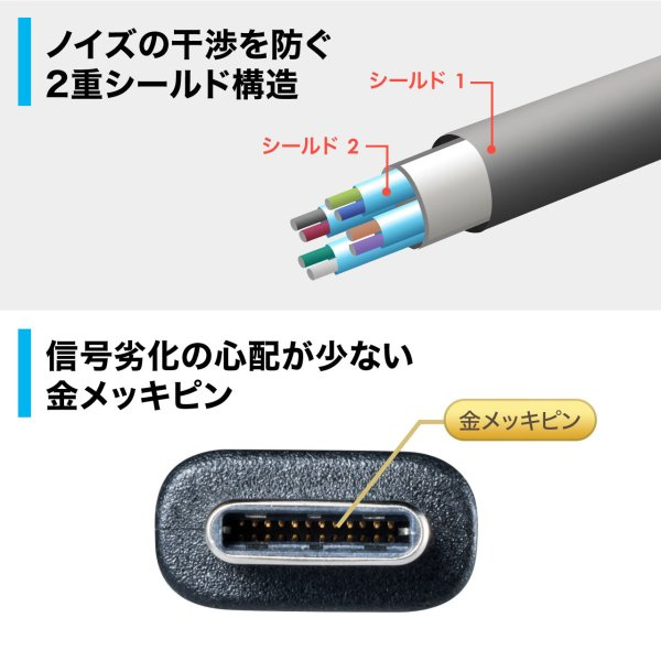 Type-C USB ケーブル USB TypeC ケーブル タイプc 充電ケーブル 1m USB2.0(即納)|sanwadirect|04