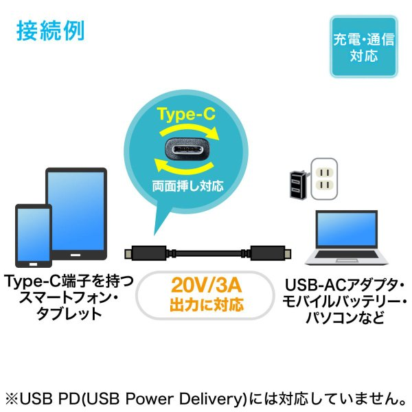 Type-C USB ケーブル USB TypeC ケーブル タイプc 充電ケーブル 1m Gen2(即納) sanwadirect 03