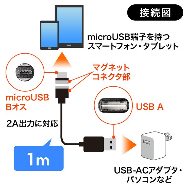 【2本セット】充電ケーブル マグネット式 アンドロイド Android スマホ 充電器 マイクロUSB micro USBケーブル 急速充電 通信 1m(即納) sanwadirect 09