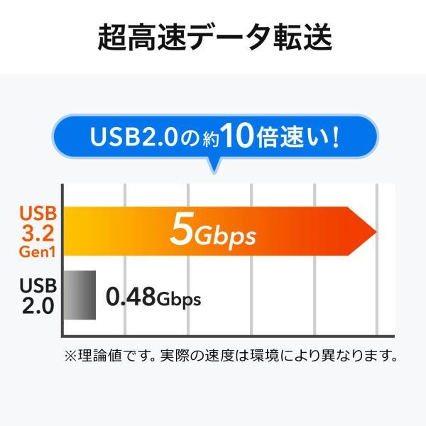 USBメモリ Type-C 16GB タイプC USB3.1 Gen1(即納) sanwadirect 06