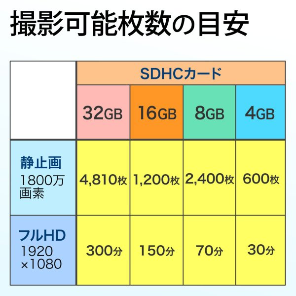SDカード 16GB SDHCカード Class10(即納)|sanwadirect|04