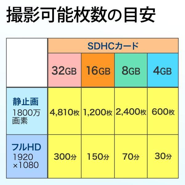 SDカード 4GB SDHCカード Class10|sanwadirect|04