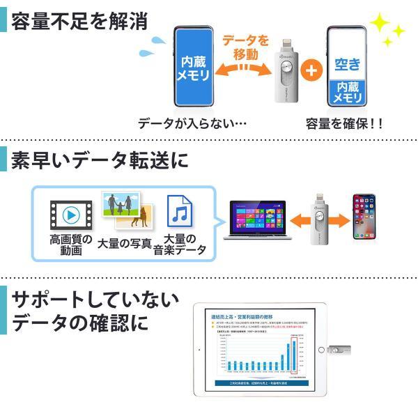iPhone USBメモリ iPad 128GB Lightning MFi認証 バックアップ データ転送 iStickPro|sanwadirect|04