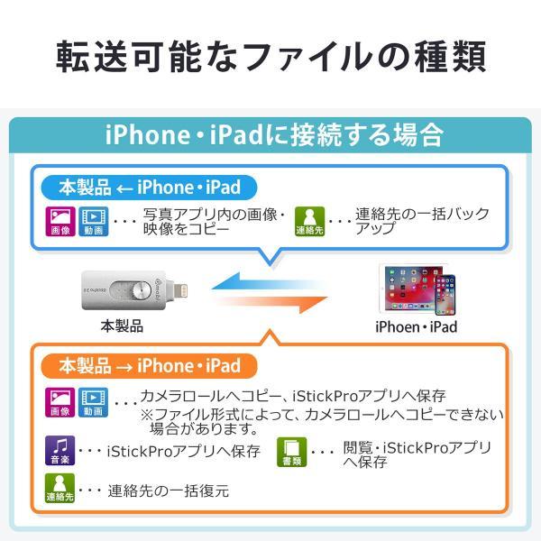 iPhone USBメモリ iPad 128GB Lightning MFi認証 バックアップ データ転送 iStickPro|sanwadirect|05