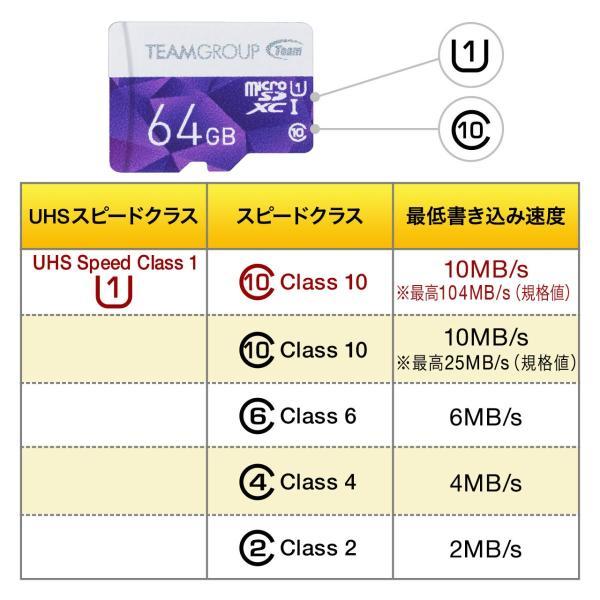 microSDカード マイクロSD 64GB Class10 UHS-I|sanwadirect|02