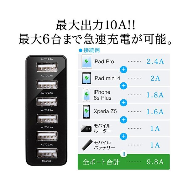 USB充電器 6ポート スマホ iPhone 急速充電 AC接続 スマホアクセサリー(即納)|sanwadirect|03