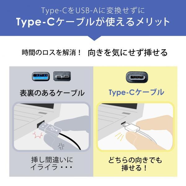 USB充電器 6ポート スマホ 充電器 ACアダプター Type-Cポート 急速充電 iPhone iPad コンセント(即納)|sanwadirect|03