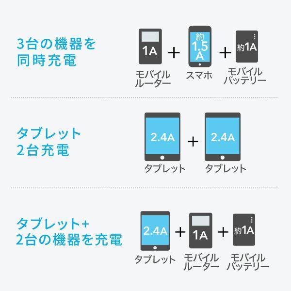 USB充電器 3ポート ACアダプター スマホ 充電 合計4.8A 出張 旅行 コンパクト(即納)|sanwadirect|04