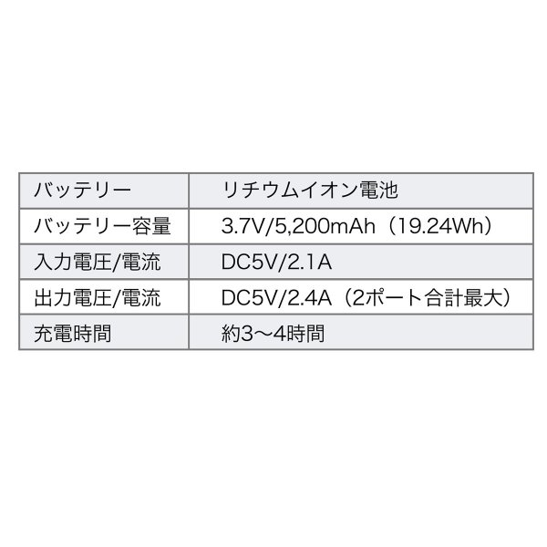 モバイルバッテリー  Lightning microUSB ケーブル収納 内蔵 ケーブル付き|sanwadirect|14