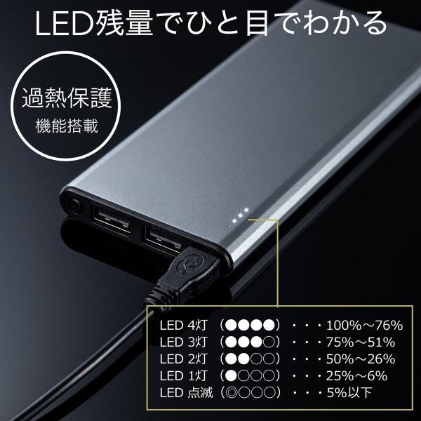 モバイルバッテリー 5000mAh 2台同時充電 軽量 コンパクト 薄型 急速充電 携帯 iPhone スマホ 充電器 PSE(即納)|sanwadirect|11