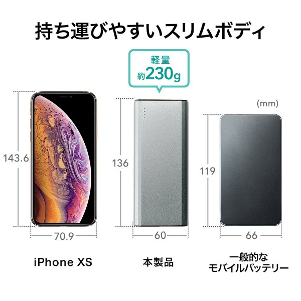 モバイルバッテリー 大容量 10000mAh 急速充電 PSE 2台同時充電 携帯 iPhone スマホ Android(即納)|sanwadirect|07