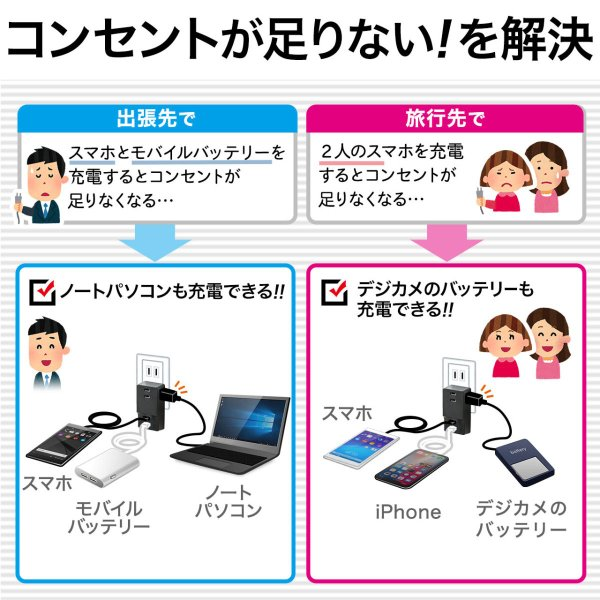 USB 充電器 コンセント スマホ iPhone 急速充電 Type-C ケーブル付き セット(即納) sanwadirect 03