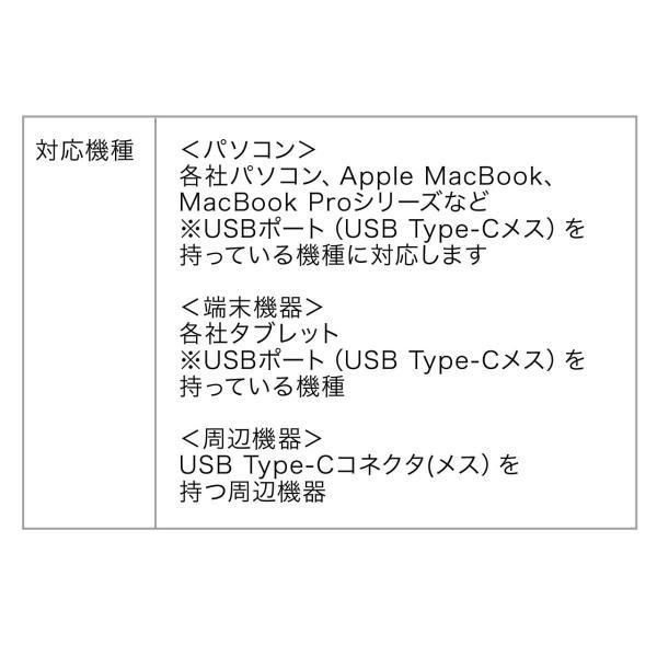 USB 充電器 コンセント スマホ iPhone 急速充電 Type-C ケーブル付き セット(即納)|sanwadirect|11