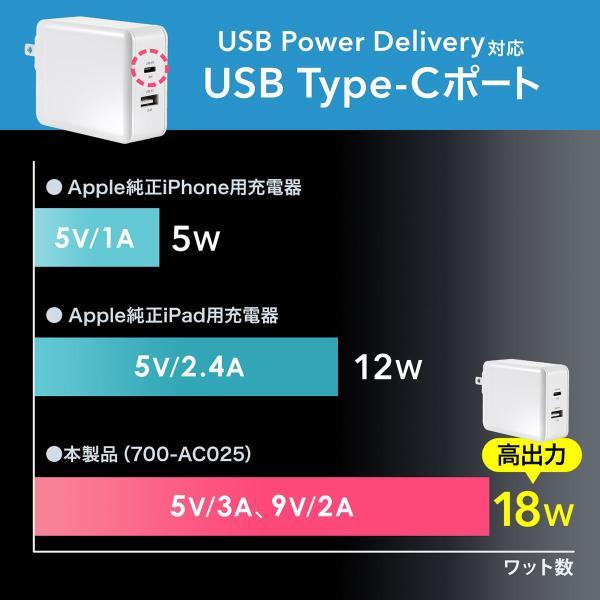 iPhone 高速充電 ケーブル 充電器セット PD充電器  PD最大18W Type C ポート タイプC USB充電器 コンパクト USB-C - Lightningケーブルセット(即納) sanwadirect 03