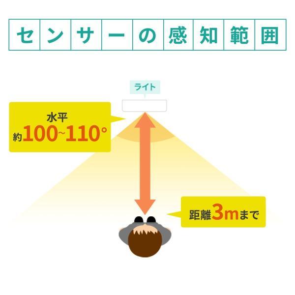人感センサーライト 屋内 コンセント式 LED 足元灯 ナイトライト 自動点灯(即納) sanwadirect 07