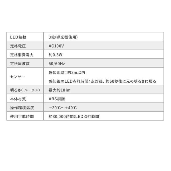 人感センサーライト 屋内 コンセント式 LED 足元灯 ナイトライト 自動点灯(即納) sanwadirect 10
