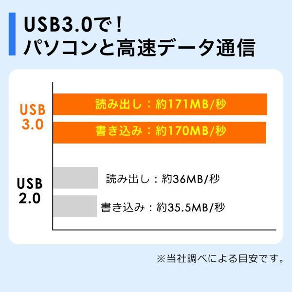 HDD コピー クローンスタンド SSD デュプリケーター|sanwadirect|04