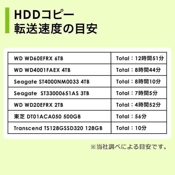 HDD コピー クローンスタンド SSD デュプリケーター|sanwadirect|06
