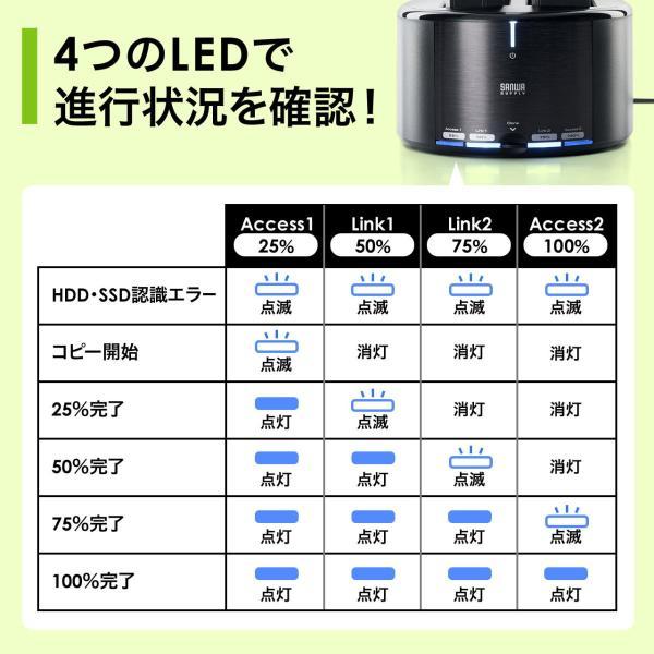 HDD コピー クローンスタンド SSD デュプリケーター|sanwadirect|07
