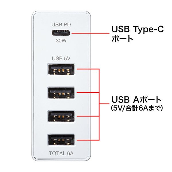 USB充電器 PD対応 Type Cポート 合計60W 5ポート ホワイト(即納)|sanwadirect|10