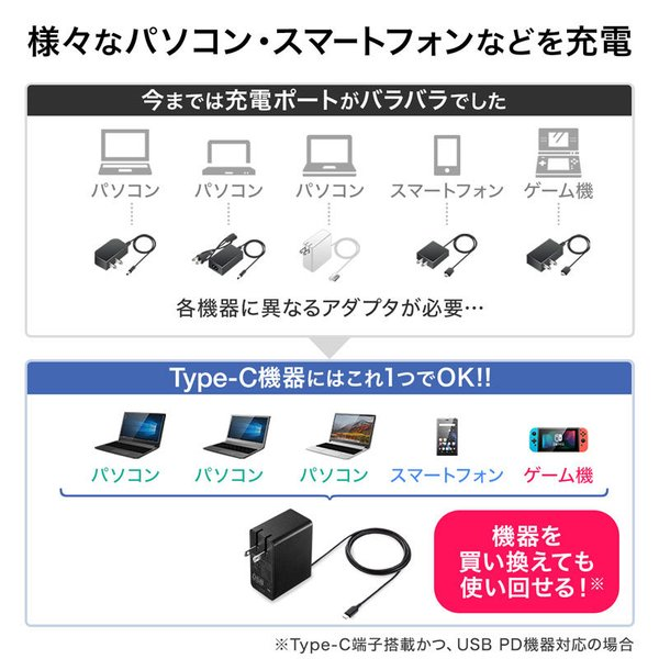 USB Power Delivery対応AC充電器 45W(即納)|sanwadirect|04