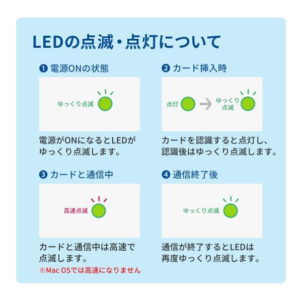 ICカードリーダー 確定申告 マイナンバー 対応 接触型 サンワサプライ ADR-MNICUBK(即納)|sanwadirect|07