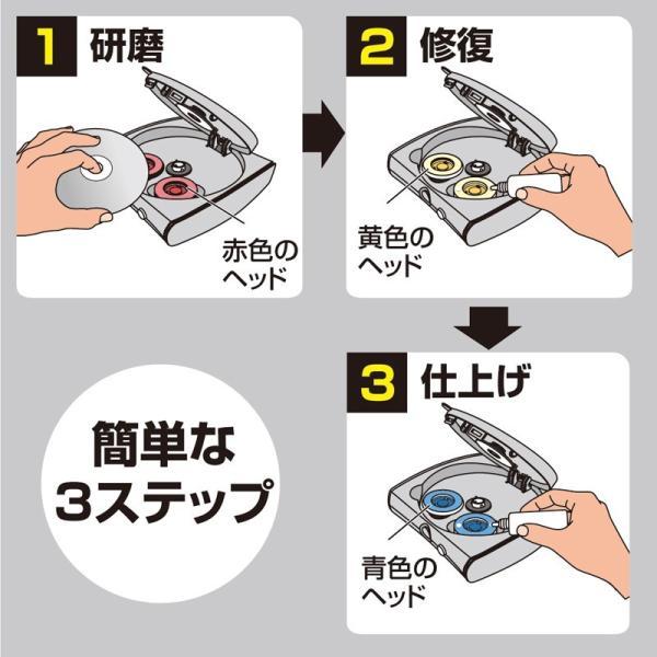 DVDクリーナー ディスク自動修復機 CD DVD用 研磨タイプ(即納)|sanwadirect|02