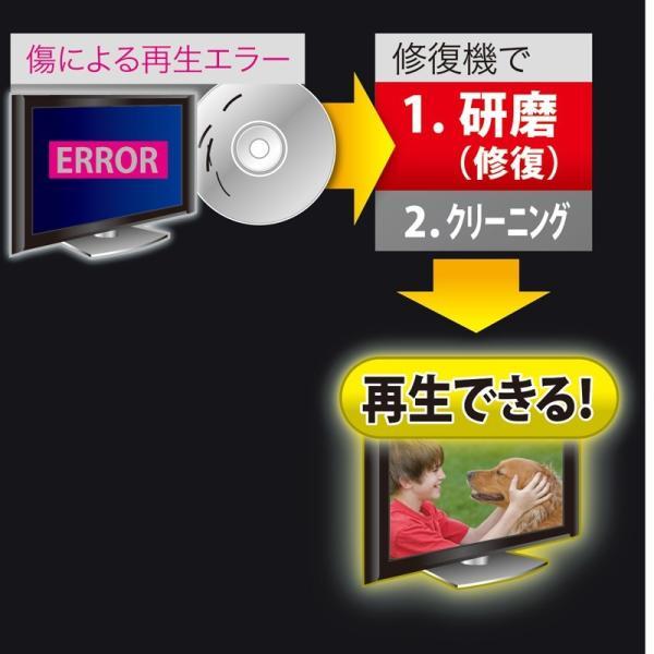 DVDクリーナー ディスク自動修復機 CD DVD用 研磨タイプ(即納)|sanwadirect|04