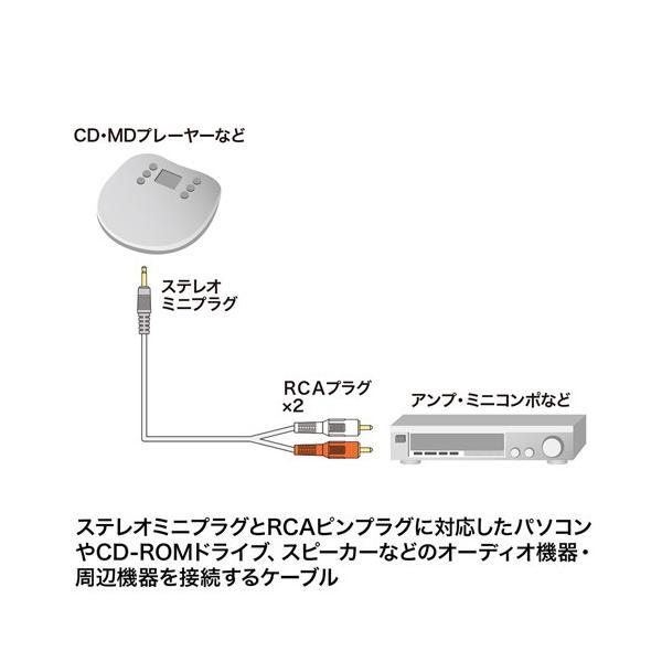 オーディオケーブル 1.8m 3.5mmステレオミニプラグ-RCAプラグ×2(KM-A1-18K2)(即納)