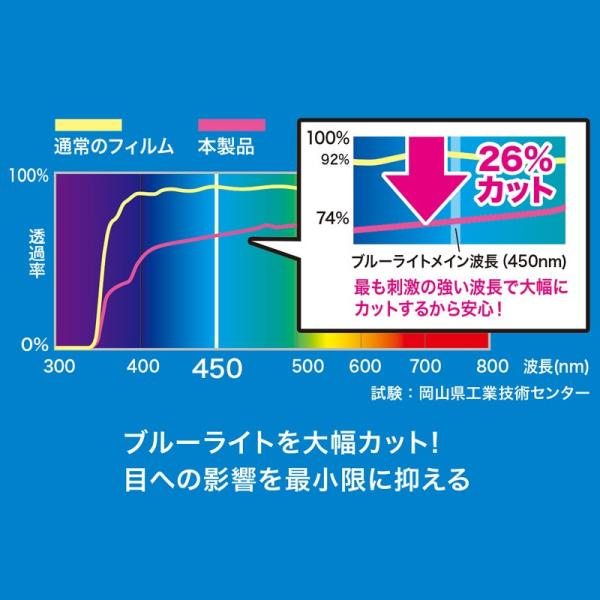 NEC VersaPro/Pro J タイプVS フィルム ブルーライトカット 液晶保護 指紋/反射防止(LCD-NVS3BCAR)(即納) sanwadirect 02