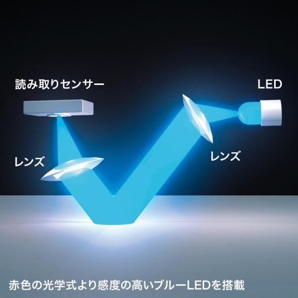 有線マウス ブルーLED 3ボタン ホワイト(即納)|sanwadirect|03