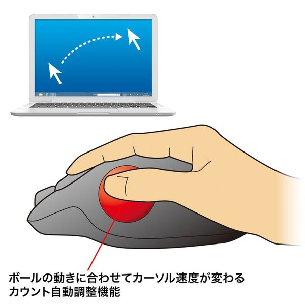 ワイヤレスレーザートラックボール 左右スクロール レッド(MA-WTB43RN)(即納)|sanwadirect|04