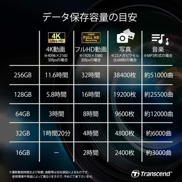 Transcend Lightning USBメモリ iPhone 128GB USB3.1対応 MFI認証 TS128GJDG300S|sanwadirect|10
