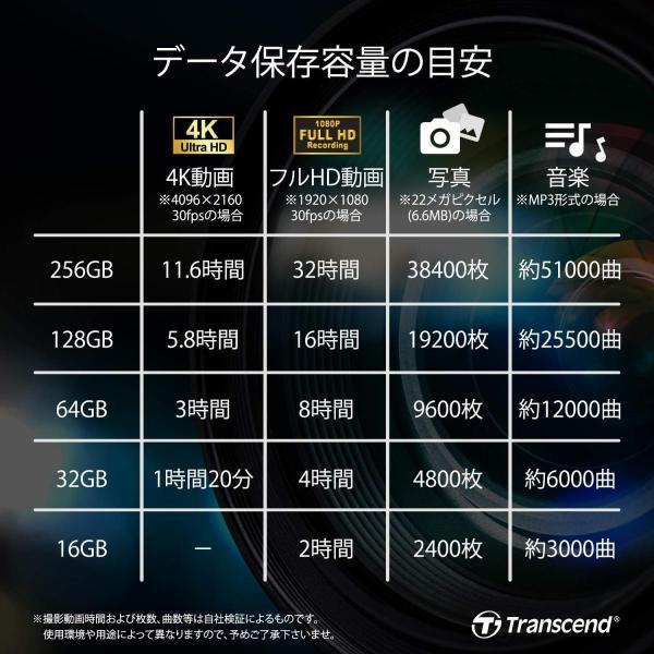microSDカード マイクロSD 128GB Class10 UHS-I U3 V30 TS128GUSD500S(即納)|sanwadirect|03