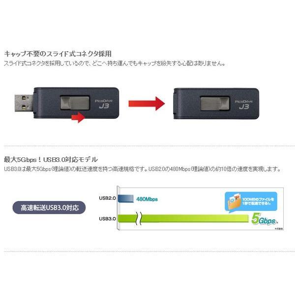 グリーンハウス 150倍速 USB2.0&3.0メモリ 64GB/GH-UFD3-64GJ|saponintaiga|04