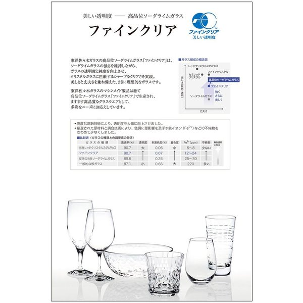 東洋佐々木ガラス/ガラス製卓上灰皿/クロッシンク(小) /P-26414-JANx20個/卸/|saponintaiga|05