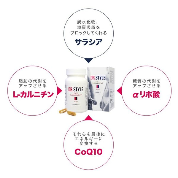 DR.STYLE 医師監修 ダイエットサプリ ドクタースタイル|sapurinojikan|04