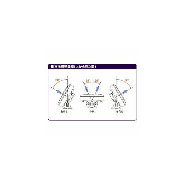 日本アンテナ UDF90W 屋外用薄型UHFアンテナ 強 中電界向け 水平偏波専用 F-PLUSTYLE エフプラスタイル ホワイト