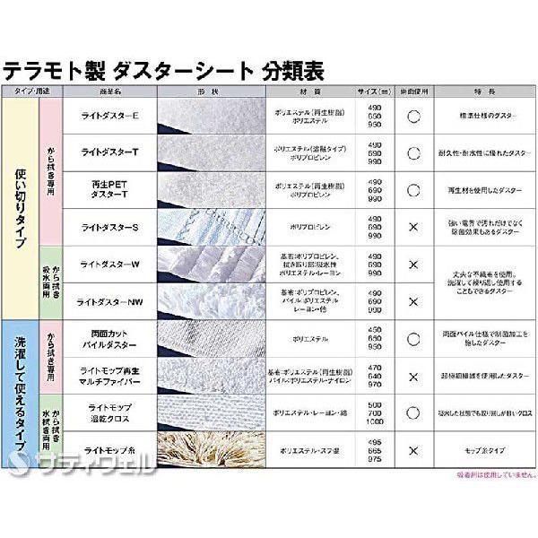 テラモト 再生PETダスター T-69 70枚入 CL-357-869-0|satiwel-y|03