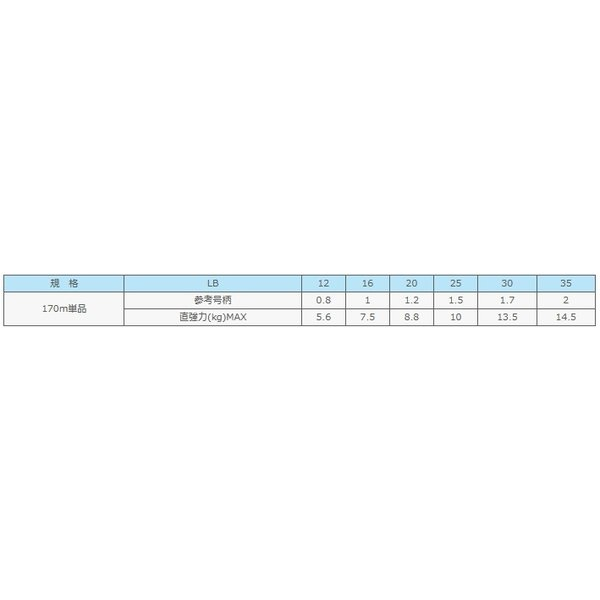 ソルティメイト キャリアハイ6 *1.2号 170m by サンライン / SUNLINE シーバス PE ライン|saurusking|02