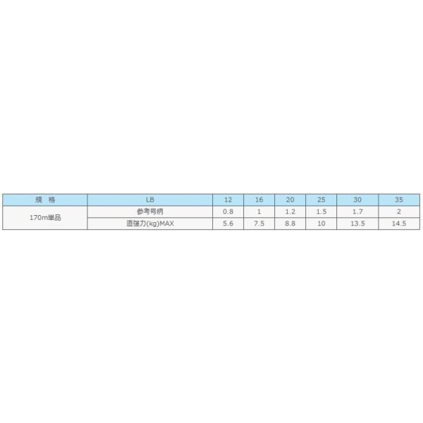 ソルティメイト キャリアハイ6 *1.5号 170m by サンライン / SUNLINE シーバス PE ライン saurusking 02