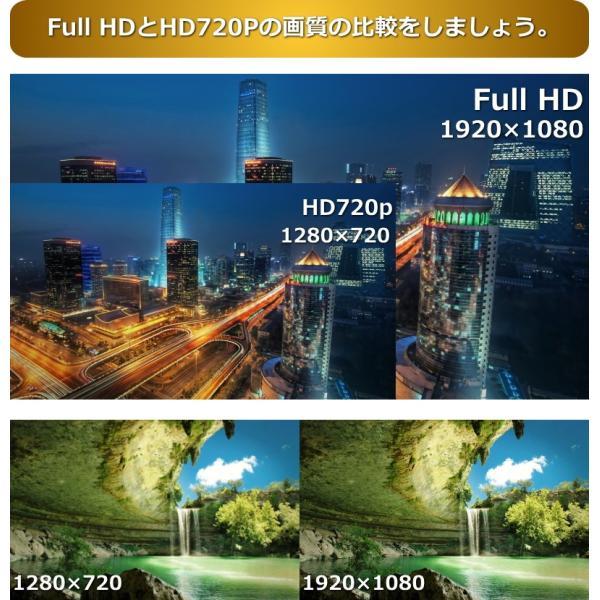 JSEED.inc アクションカメラ アクションカム アクションカム ウェアラブルカメラ 1080p フルハイビジョン スポーツカメラ Wi-Fi 対応 高画質 空撮も可能 DR-02|seedjapan|02